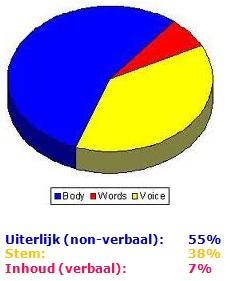 imago-advies-in-de-praktijk-about-image-amstelveen-amsterdam-utrecht-den haag-almere